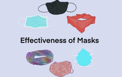 These six masks were variables in an experiment to find which masks would work best, done by a Duke study. The N62927 and surgical mask worked the best just as any masks with 2-3 layers of cloth.