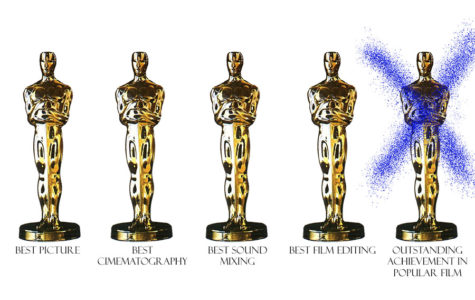 New Oscar Category: Outstanding Achievement in Popular Flim