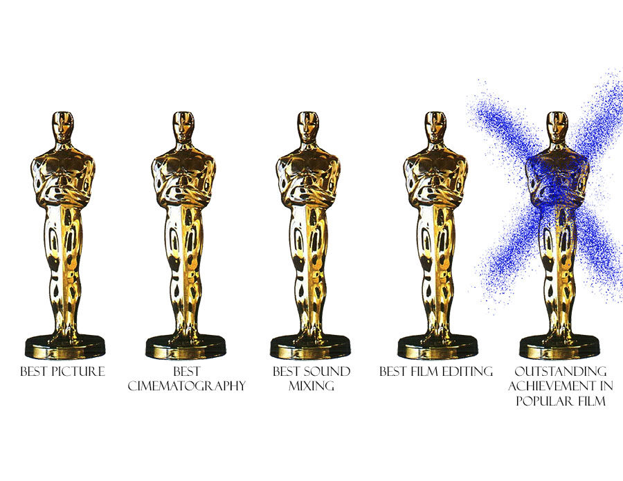 A new Oscar category for Outstanding Achievement in Popular Film has emerged in August in 2018.