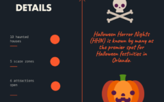 Halloween Horror Night Review