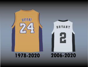 The number 24 jersey of Kobe Bryant and the number 2 jersey of Gianna Bryant. The Bryant's were two of nine killed in the January 26 helicopter crash in Los Angeles.